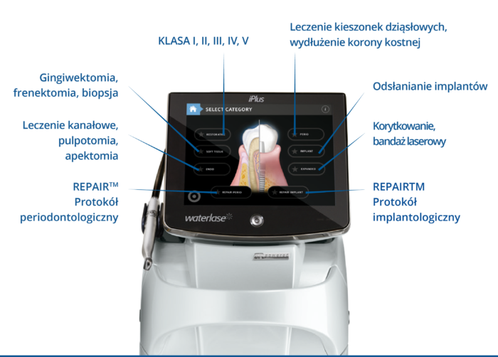Waterlase-iPlus-MENU-wizualizacja-z-opisem-01